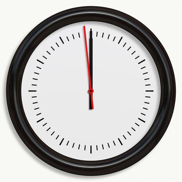 pomiary czasu